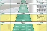 德国足球协会(DFB)足球教练员培训系统